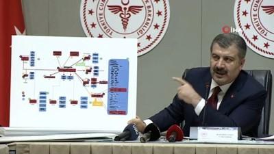 Bakan Koca:'Türkiye'de son 24 saatte 63 kişi hayatını kaybetti, can kaybı sayısı 277'ye çıktı.'